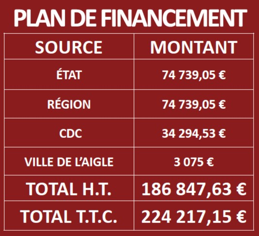 financement parking gare
